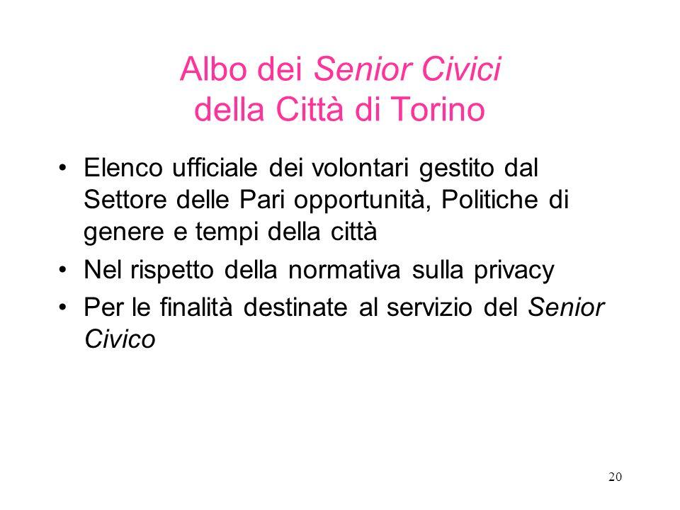 20 Albo dei Senior Civici della Città di Torino Elenco ufficiale dei volontari gestito dal Settore delle Pari opportunità, Politiche di genere e tempi della città Nel rispetto della normativa sulla privacy Per le finalità destinate al servizio del Senior Civico