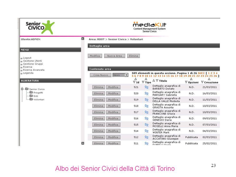 23 Albo dei Senior Civici della Città di Torino