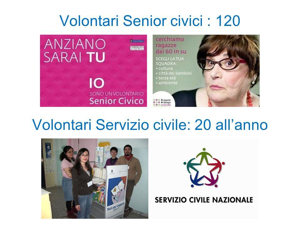 Volontari Senior civici : 120 Volontari Servizio civile: 20 allanno
