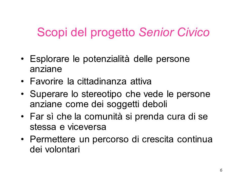 6 Scopi del progetto Senior Civico Esplorare le potenzialità delle persone anziane Favorire la cittadinanza attiva Superare lo stereotipo che vede le
