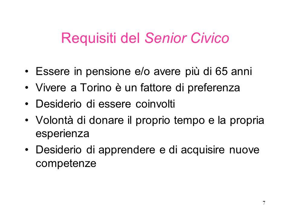 7 Requisiti del Senior Civico Essere in pensione e/o avere più di 65 anni Vivere a Torino è un fattore di preferenza Desiderio di essere coinvolti Volontà di donare il proprio tempo e la propria esperienza Desiderio di apprendere e di acquisire nuove competenze