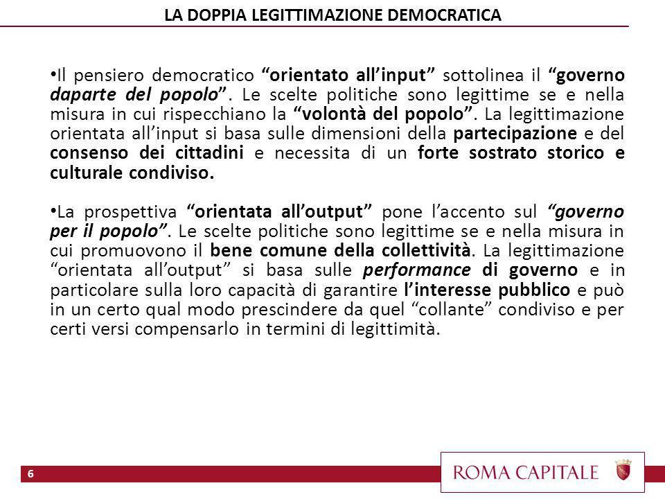 6 LA DOPPIA LEGITTIMAZIONE DEMOCRATICA Il pensiero democratico orientato allinput sottolinea il governo daparte del popolo.