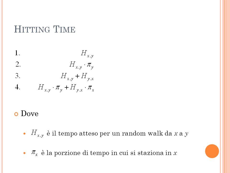 H ITTING T IME Dove è il tempo atteso per un random walk da x a y è la porzione di tempo in cui si staziona in x