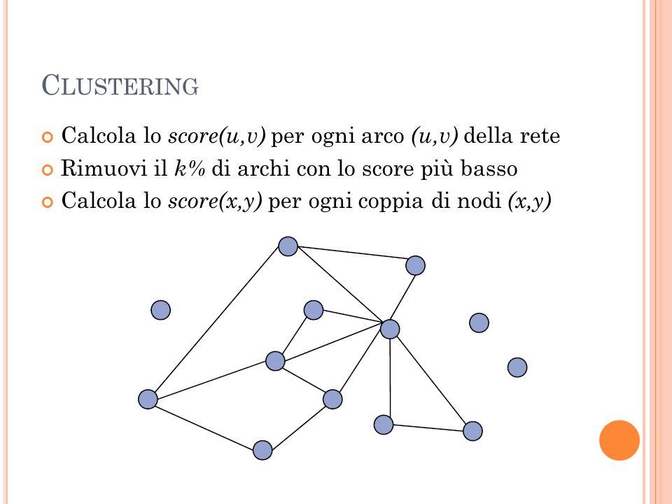 C LUSTERING Calcola lo score(u,v) per ogni arco (u,v) della rete Rimuovi il k% di archi con lo score più basso Calcola lo score(x,y) per ogni coppia di nodi (x,y)