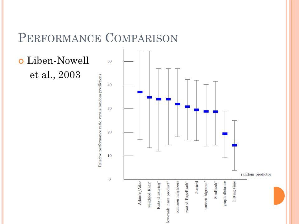 P ERFORMANCE C OMPARISON Liben-Nowell et al., 2003
