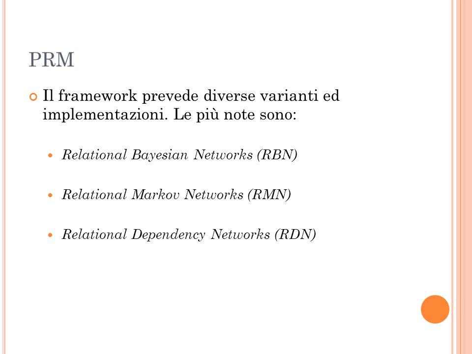 Il framework prevede diverse varianti ed implementazioni.