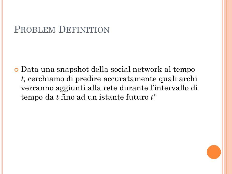 P ROBLEM D EFINITION Data una snapshot della social network al tempo t, cerchiamo di predire accuratamente quali archi verranno aggiunti alla rete durante lintervallo di tempo da t fino ad un istante futuro t