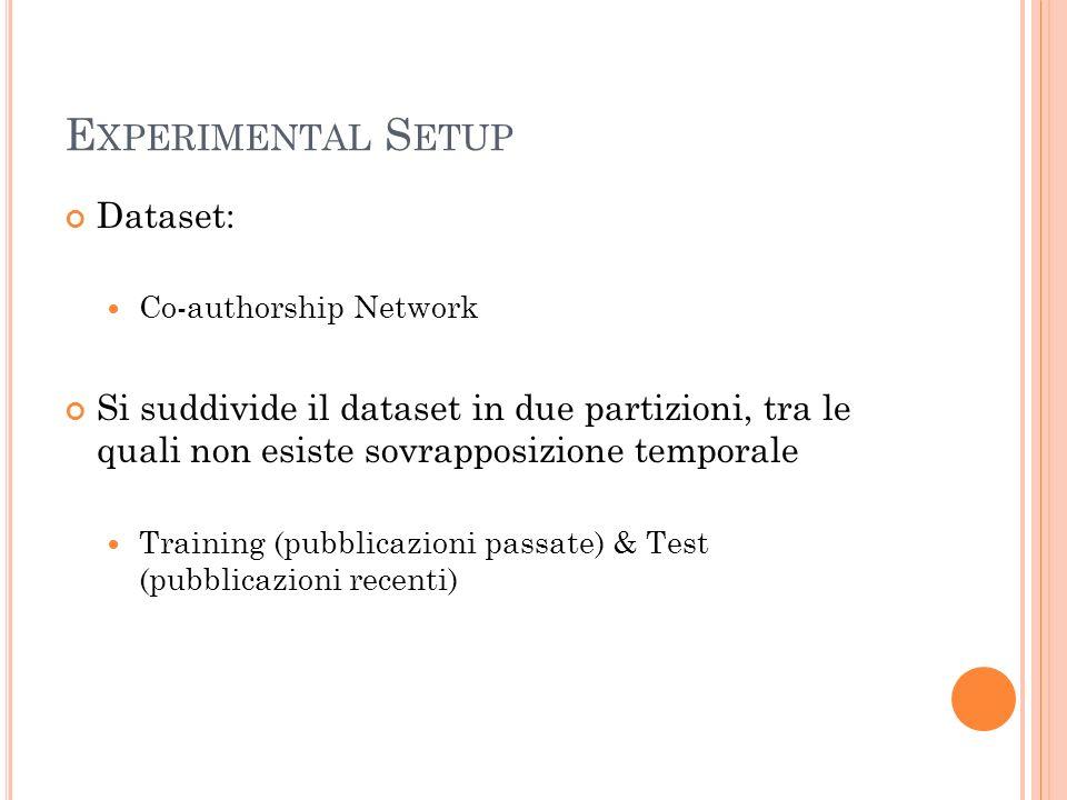 E XPERIMENTAL S ETUP Dataset: Co-authorship Network Si suddivide il dataset in due partizioni, tra le quali non esiste sovrapposizione temporale Training (pubblicazioni passate) & Test (pubblicazioni recenti)