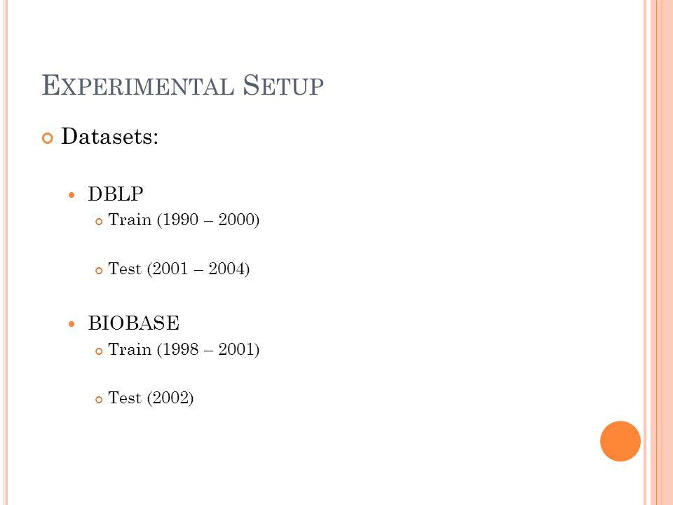 E XPERIMENTAL S ETUP Datasets: DBLP Train (1990 – 2000) Test (2001 – 2004) BIOBASE Train (1998 – 2001) Test (2002)