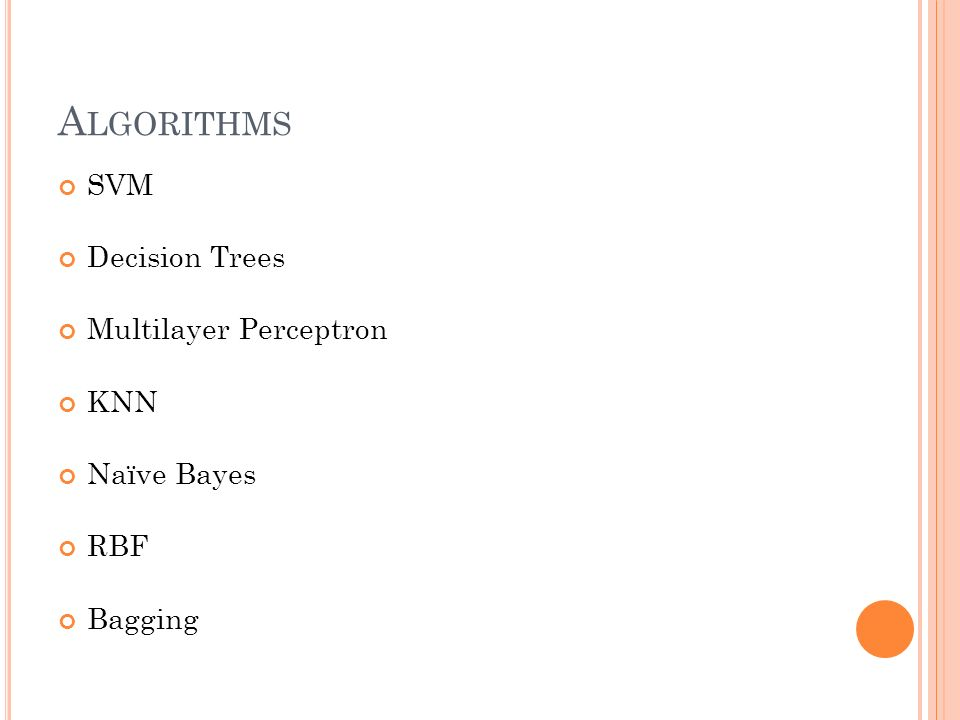 A LGORITHMS SVM Decision Trees Multilayer Perceptron KNN Naïve Bayes RBF Bagging