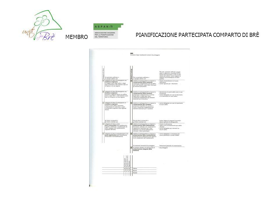 MEMBRO PIANIFICAZIONE PARTECIPATA COMPARTO DI BRÈ