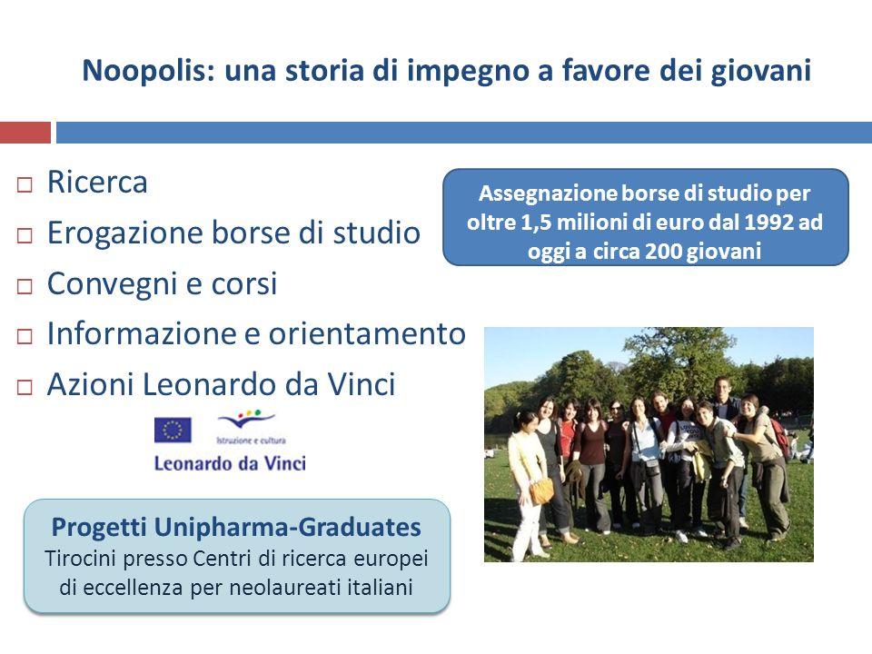 Noopolis: una storia di impegno a favore dei giovani Ricerca Erogazione borse di studio Convegni e corsi Informazione e orientamento Azioni Leonardo d