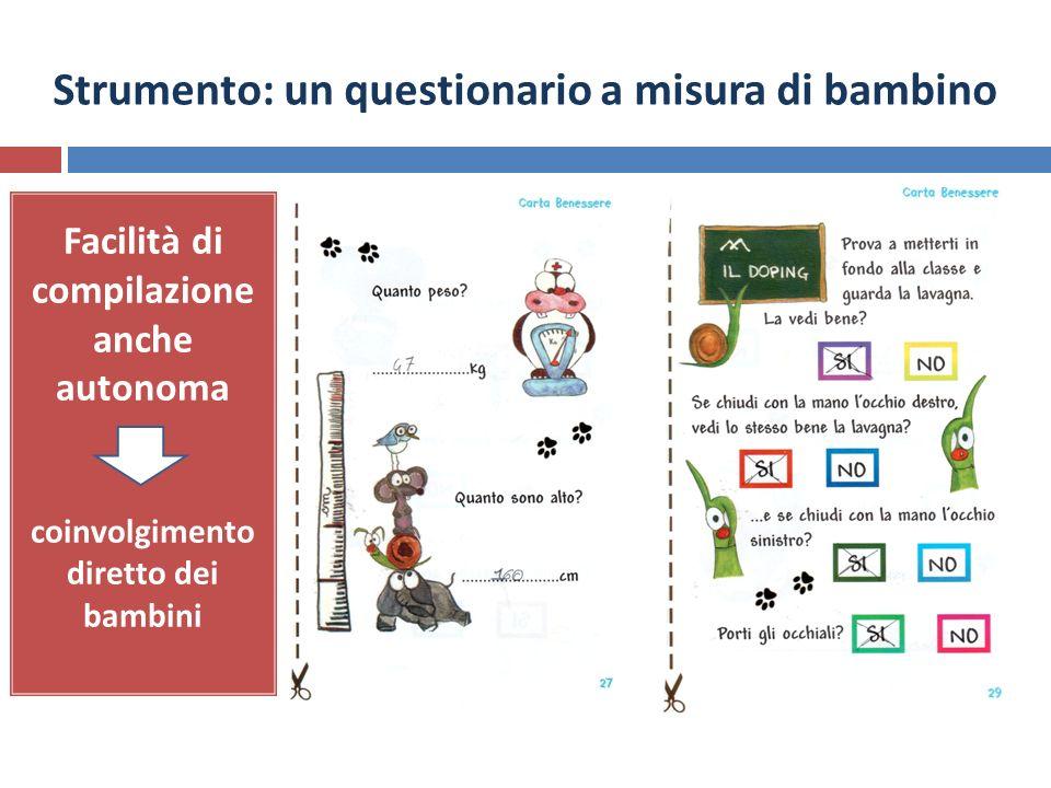 Strumento: un questionario a misura di bambino Facilità di compilazione anche autonoma coinvolgimento diretto dei bambini