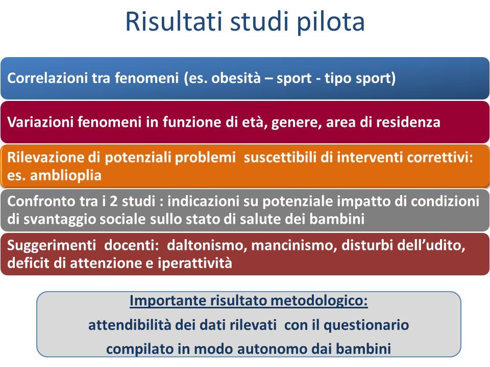Risultati studi pilota Correlazioni tra fenomeni (es. obesità – sport - tipo sport)Variazioni fenomeni in funzione di età, genere, area di residenza R