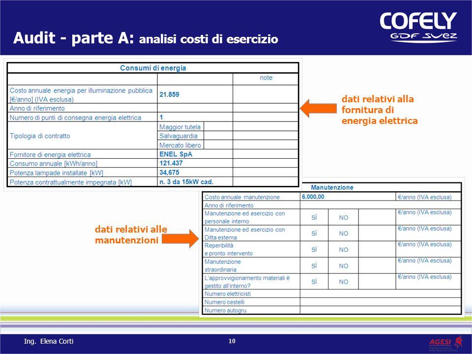 dati relativi alla fornitura di energia elettrica Audit - parte A: analisi costi di esercizio 10 dati relativi alle manutenzioni Ing. Elena Corti