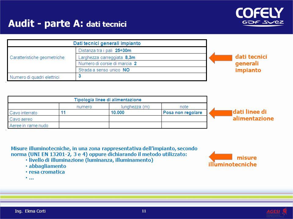 Audit - parte A: dati tecnici dati tecnici generali impianto misure illuminotecniche 11 Ing. Elena Corti dati linee di alimentazione Misure illuminote