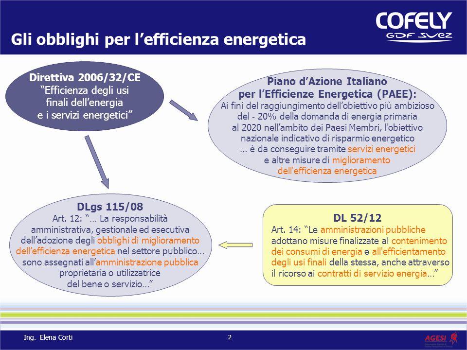 2 Gli obblighi per lefficienza energetica Direttiva 2006/32/CE Efficienza degli usi finali dellenergia e i servizi energetici DLgs 115/08 Art. 12: … L