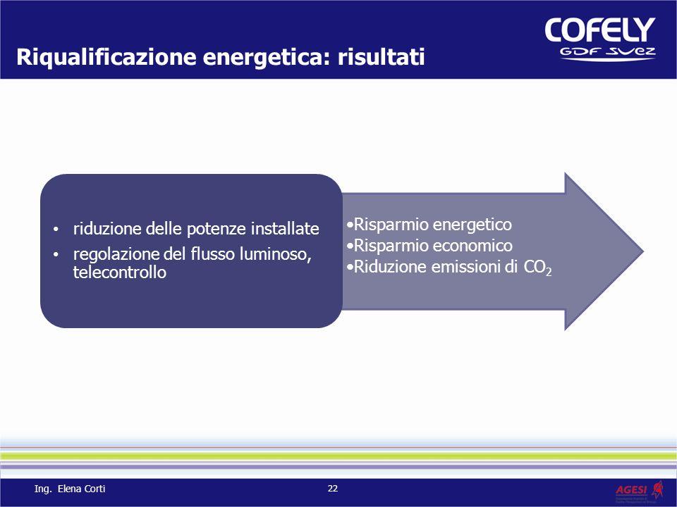 22 Riqualificazione energetica: risultati Ing. Elena Corti Risparmio energetico Risparmio economico Riduzione emissioni di CO 2 riduzione delle potenz