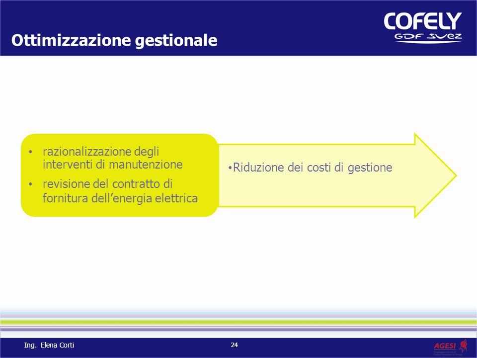 Riduzione dei costi di gestione razionalizzazione degli interventi di manutenzione revisione del contratto di fornitura dellenergia elettrica 24 Ottim