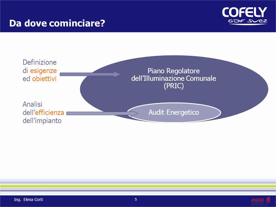 Piano Regolatore dellIlluminazione Comunale (PRIC) Audit Energetico Definizione di esigenze ed obiettivi Analisi dellefficienza dellimpianto Da dove c