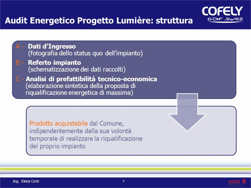 Audit Energetico Progetto Lumière: struttura 7 Ing.