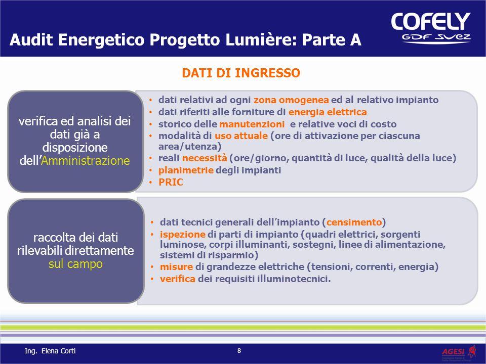 DATI DI INGRESSO Audit Energetico Progetto Lumière: Parte A dati relativi ad ogni zona omogenea ed al relativo impianto dati riferiti alle forniture d