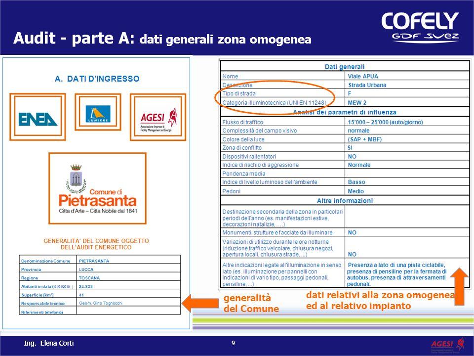 Audit - parte A: dati generali zona omogenea generalità del Comune dati relativi alla zona omogenea ed al relativo impianto 9 Ing. Elena Corti