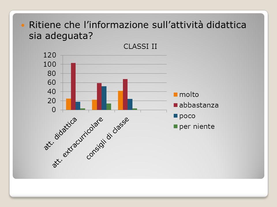 Ritiene che linformazione sullattività didattica sia adeguata CLASSI II
