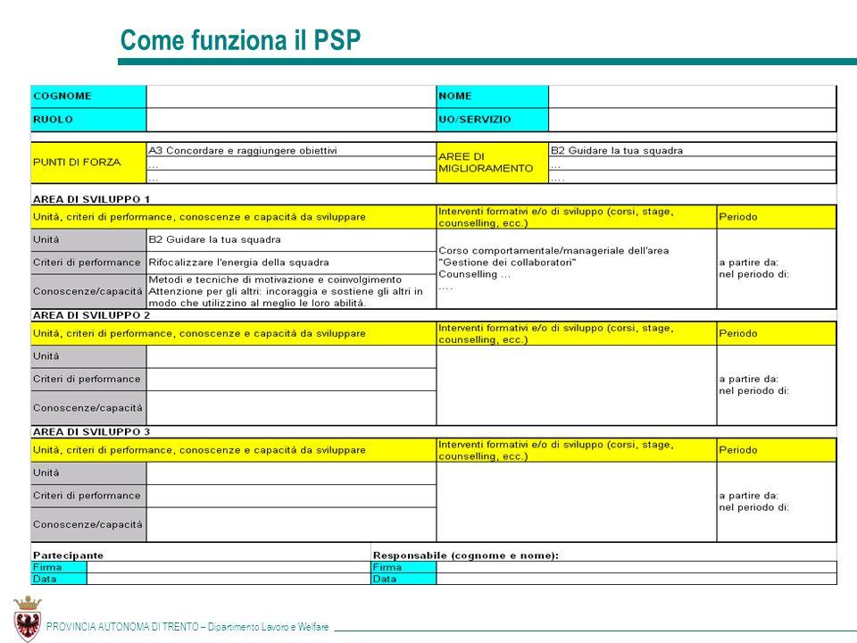 PROVINCIA AUTONOMA DI TRENTO – Dipartimento Lavoro e Welfare Come funziona il PSP