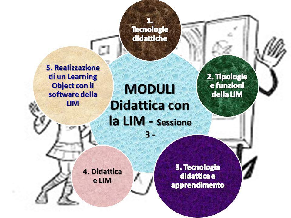 MODULI Didattica con la LIM - Sessione 3 - 4.Didattica e LIM 5.