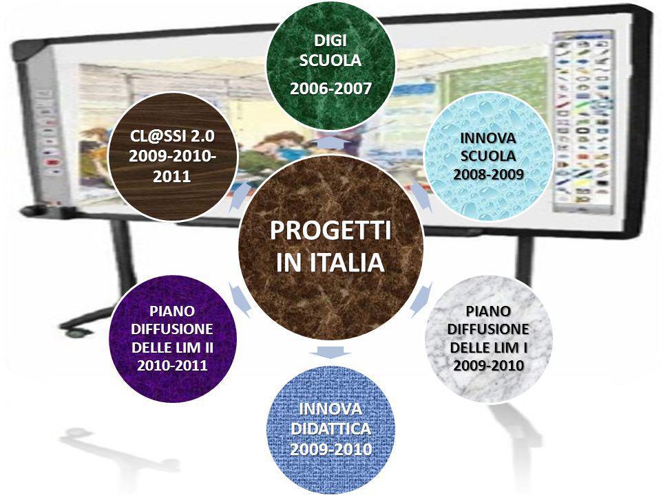 PROGETTI IN ITALIA DIGI SCUOLA 2006-2007 INNOVA SCUOLA 2008-2009 PIANO DIFFUSIONE DELLE LIM I 2009-2010 INNOVA DIDATTICA 2009-2010 PIANO DIFFUSIONE DELLE LIM II 2010-2011 CL@SSI 2.0 2009-2010- 2011
