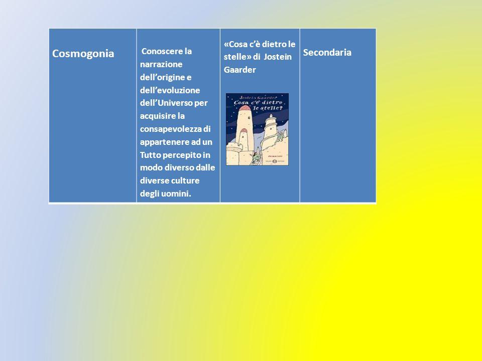 Cosmogonia Conoscere la narrazione dellorigine e dellevoluzione dellUniverso per acquisire la consapevolezza di appartenere ad un Tutto percepito in modo diverso dalle diverse culture degli uomini.