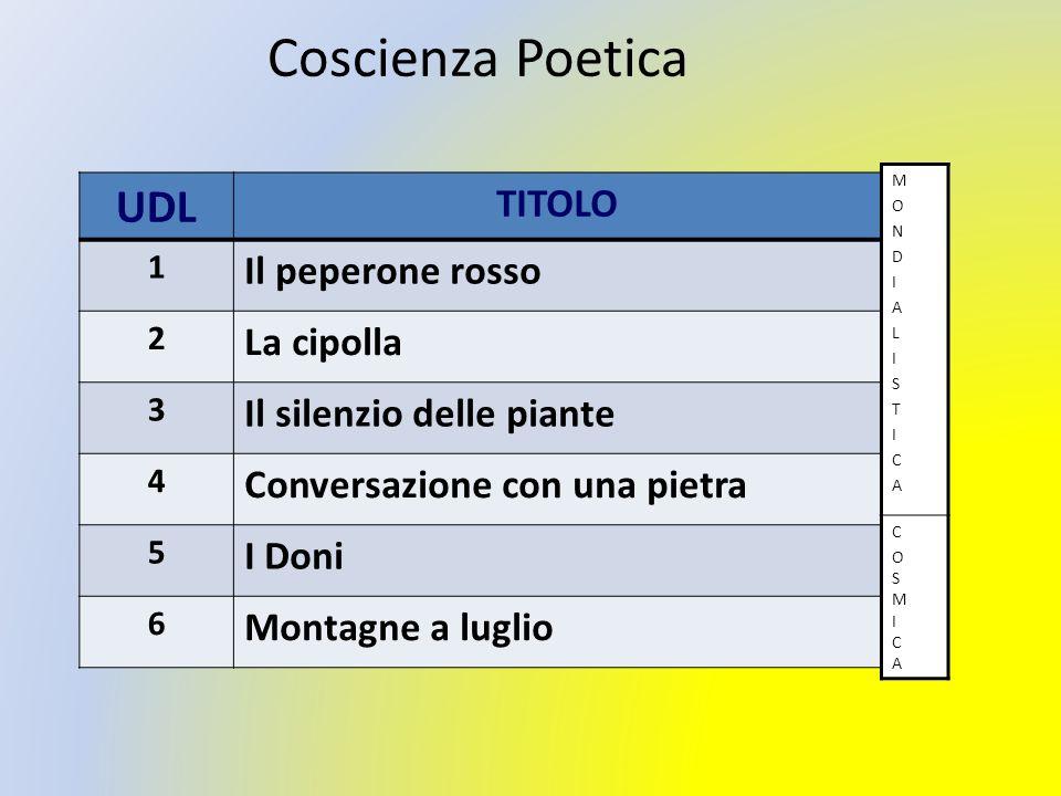 Coscienza Poetica UDL TITOLO 1 Il peperone rosso 2 La cipolla 3 Il silenzio delle piante 4 Conversazione con una pietra 5 I Doni 6 Montagne a luglio MONDIALISTICAMONDIALISTICA COSMICACOSMICA