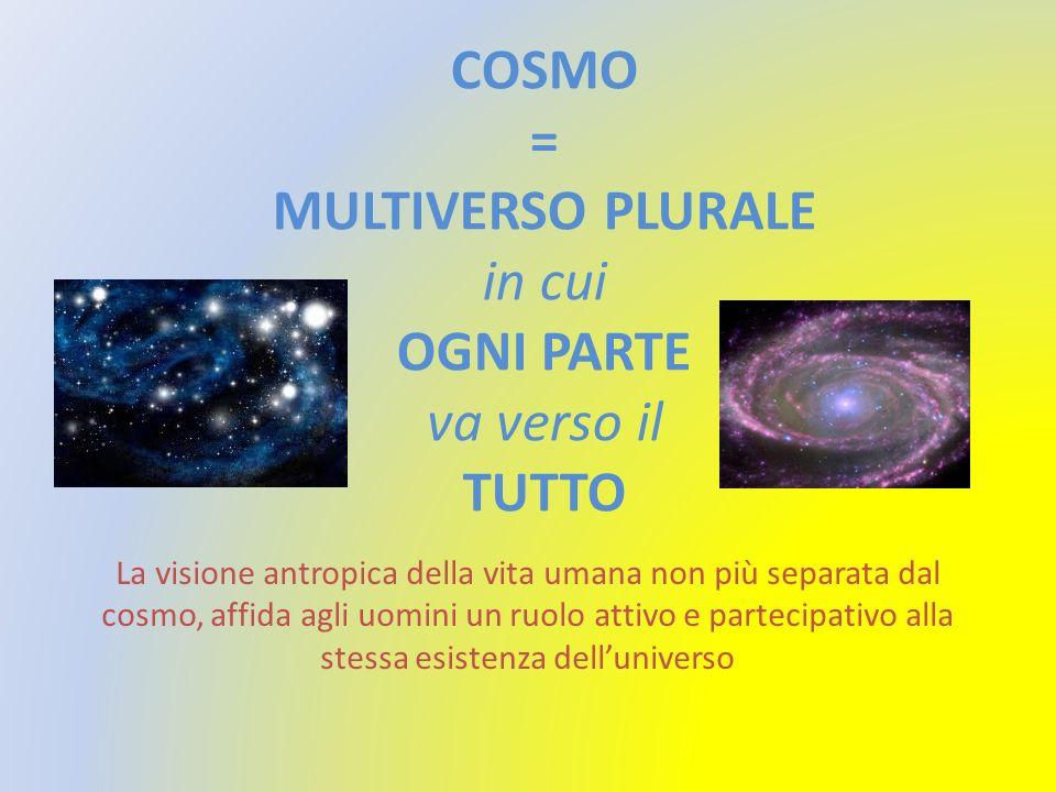 COSMO = MULTIVERSO PLURALE in cui OGNI PARTE va verso il TUTTO La visione antropica della vita umana non più separata dal cosmo, affida agli uomini un ruolo attivo e partecipativo alla stessa esistenza delluniverso