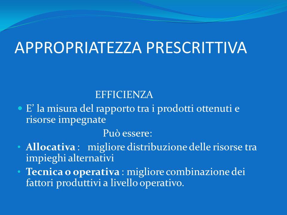 APPROPRIATEZZA PRESCRITTIVA EFFICACIA E in generale, la misura della corrispondenza tra i risultati ottenuti e gli obiettivi prefissati In Sanità leff