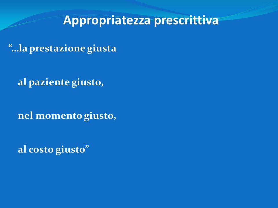 Appropriatezza prescrittiva
