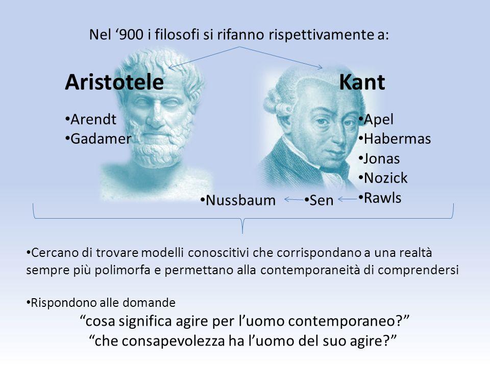AristoteleKant Arendt Gadamer Apel Habermas Jonas Nozick Rawls Sen Nussbaum Cercano di trovare modelli conoscitivi che corrispondano a una realtà semp