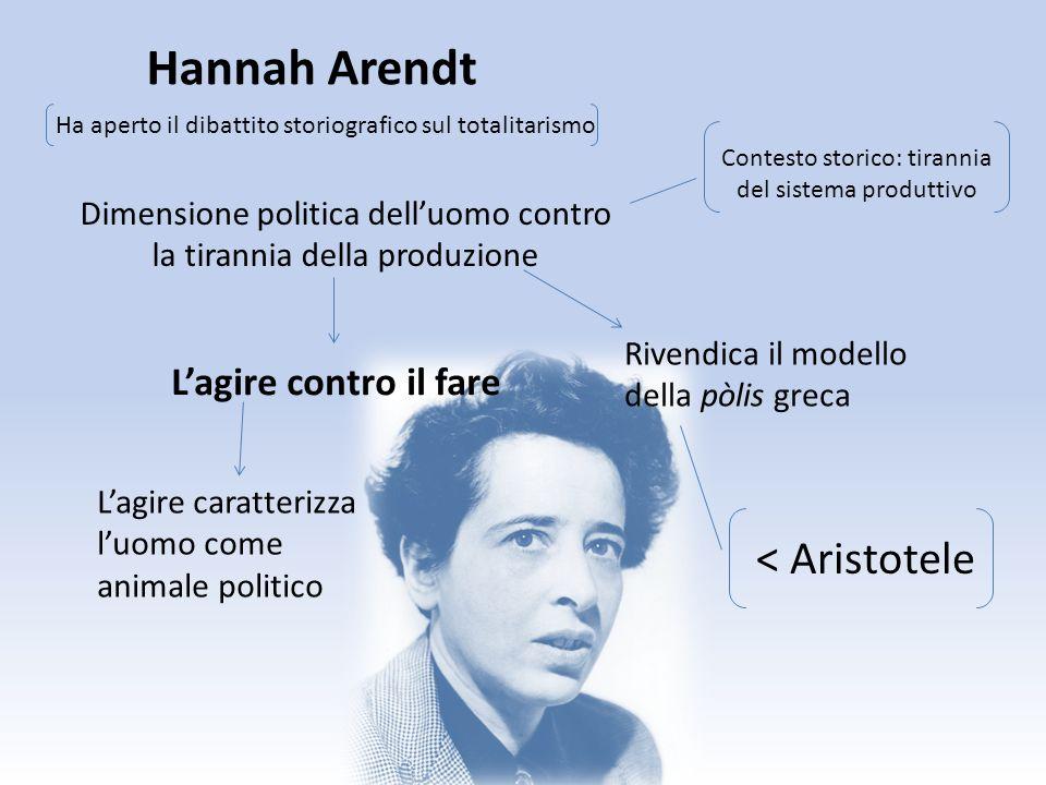 Hannah Arendt Ha aperto il dibattito storiografico sul totalitarismo Contesto storico: tirannia del sistema produttivo Dimensione politica delluomo co