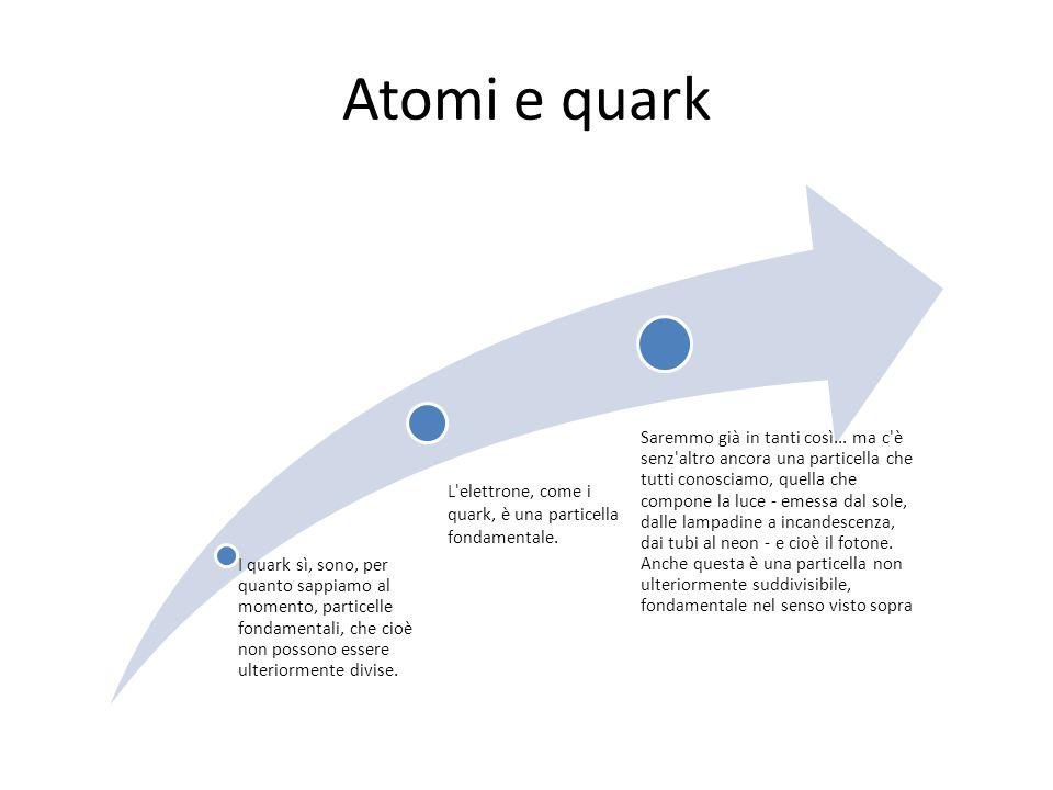 Atomi e quark I quark sì, sono, per quanto sappiamo al momento, particelle fondamentali, che cioè non possono essere ulteriormente divise. L'elettrone