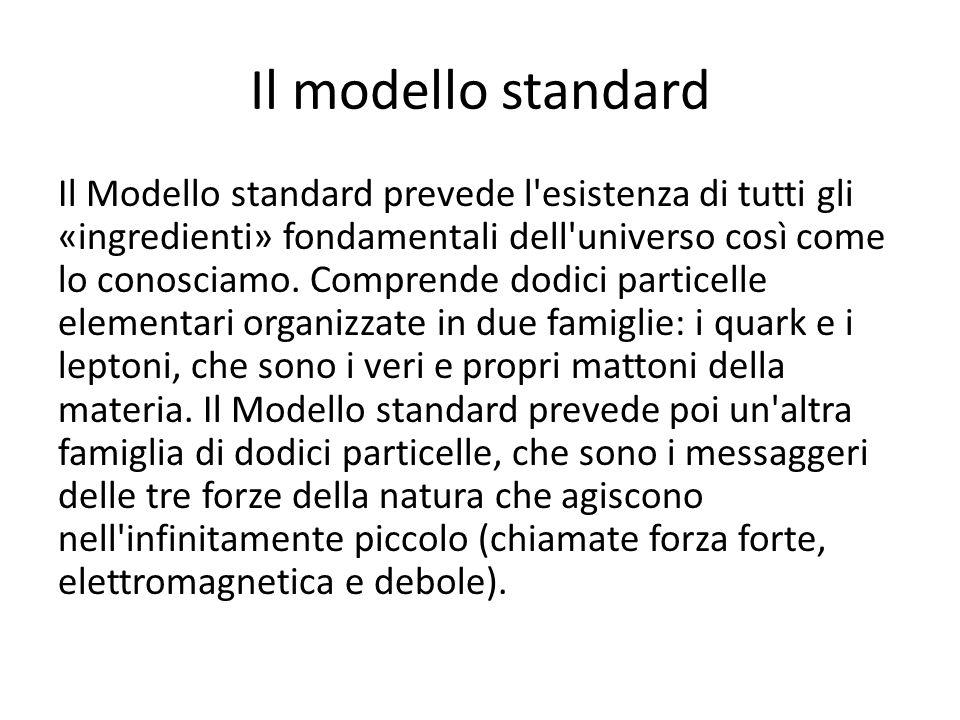 Il modello standard Il Modello standard prevede l'esistenza di tutti gli «ingredienti» fondamentali dell'universo così come lo conosciamo. Comprende d