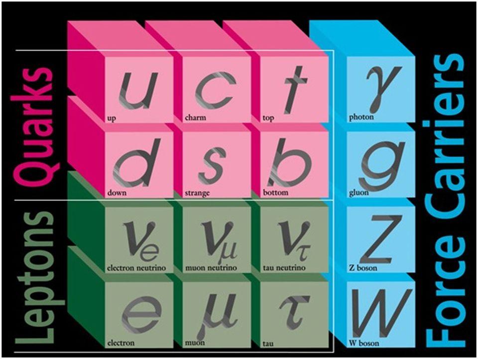 Ma come entra in tutto questo il bosone di Higgs.