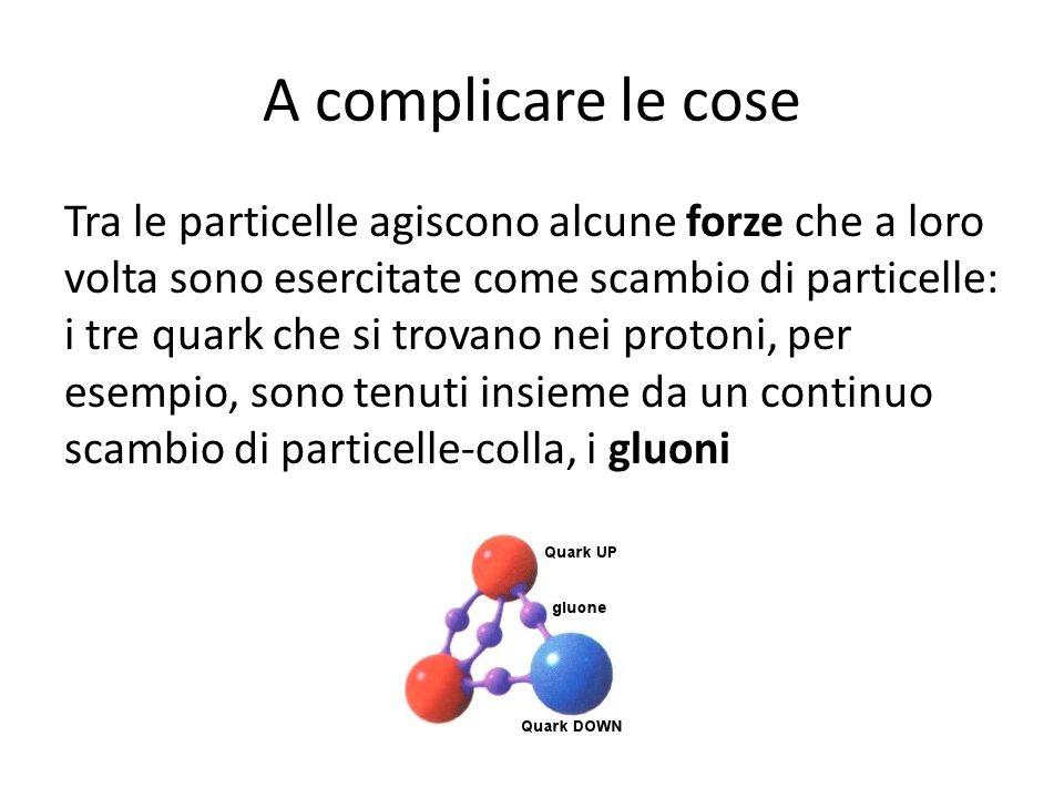 A complicare le cose Tra le particelle agiscono alcune forze che a loro volta sono esercitate come scambio di particelle: i tre quark che si trovano n