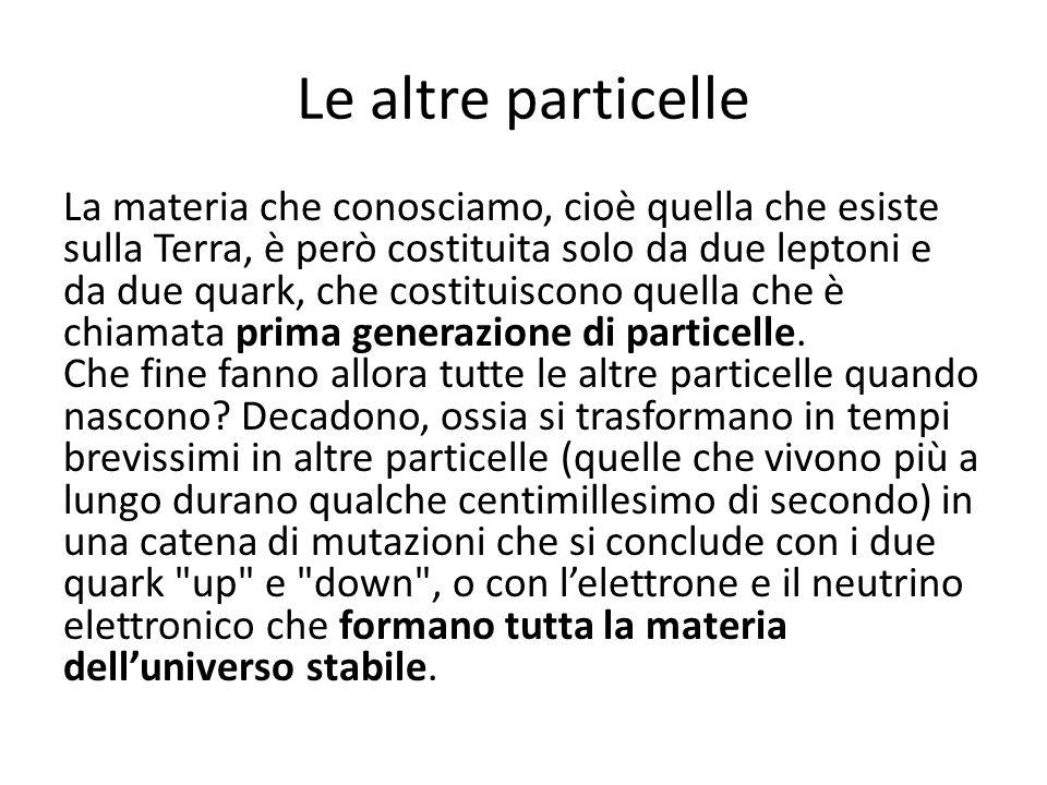 Le altre particelle La materia che conosciamo, cioè quella che esiste sulla Terra, è però costituita solo da due leptoni e da due quark, che costituis