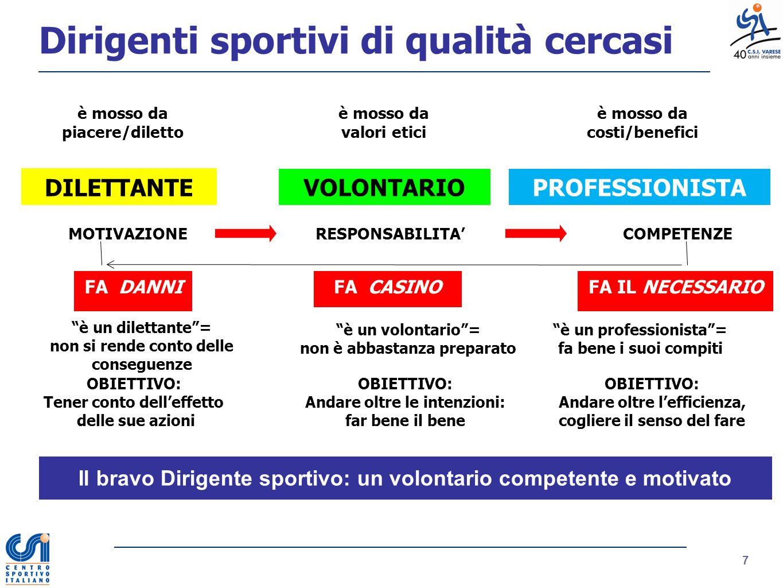 8 Il bravo dirigente sportivo risolve e non si chiama fuori Dirigenti sportivi di qualità cercasi 8