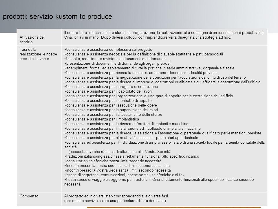 prodotti: servizio kustom to produce Attivazione del servizio Il nostro fiore allocchiello.