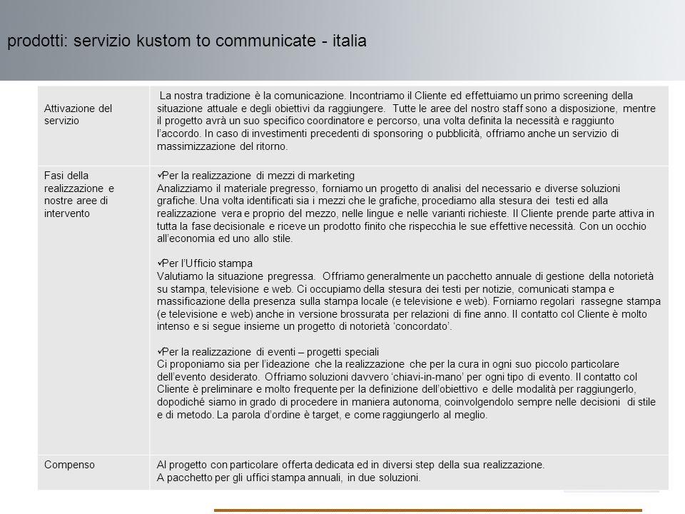 prodotti: servizio kustom to communicate - italia Attivazione del servizio La nostra tradizione è la comunicazione.