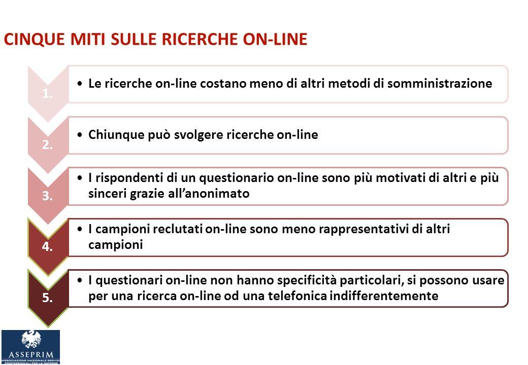 CINQUE MITI SULLE RICERCHE ON-LINE 1.