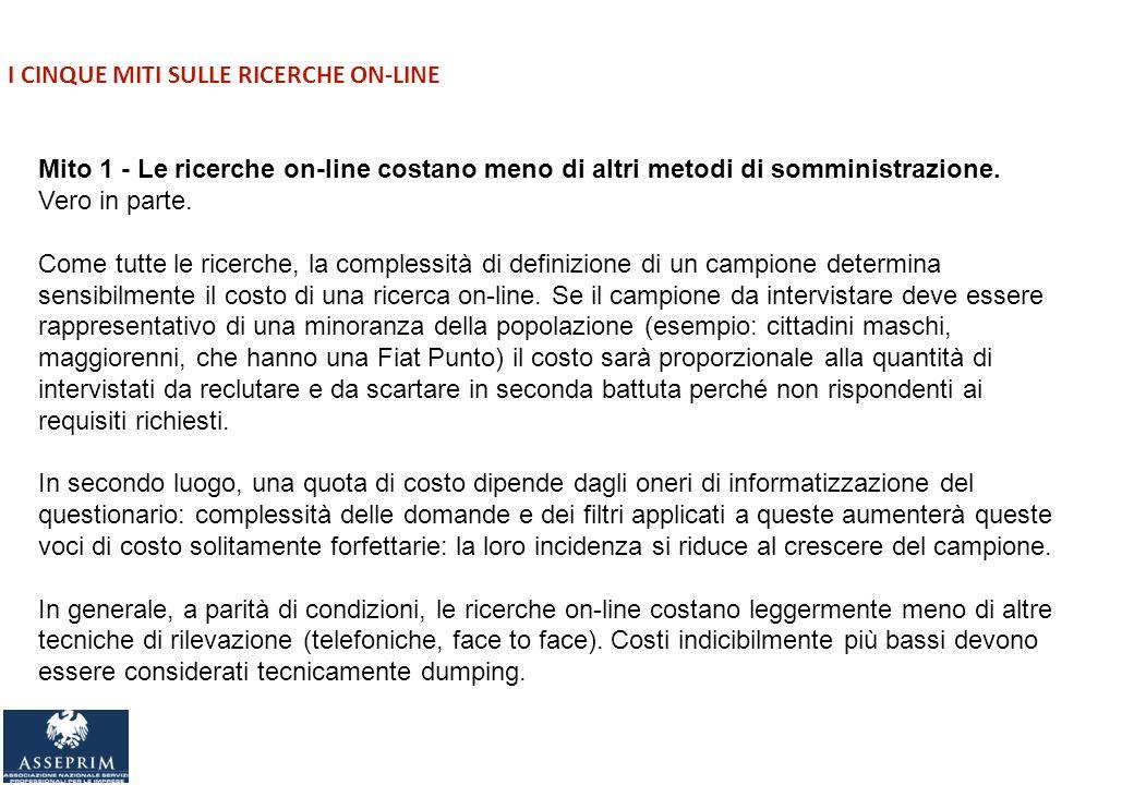 I CINQUE MITI SULLE RICERCHE ON-LINE Mito 1 - Le ricerche on-line costano meno di altri metodi di somministrazione.