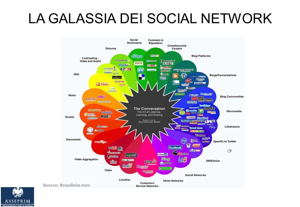 LA GALASSIA DEI SOCIAL NETWORK