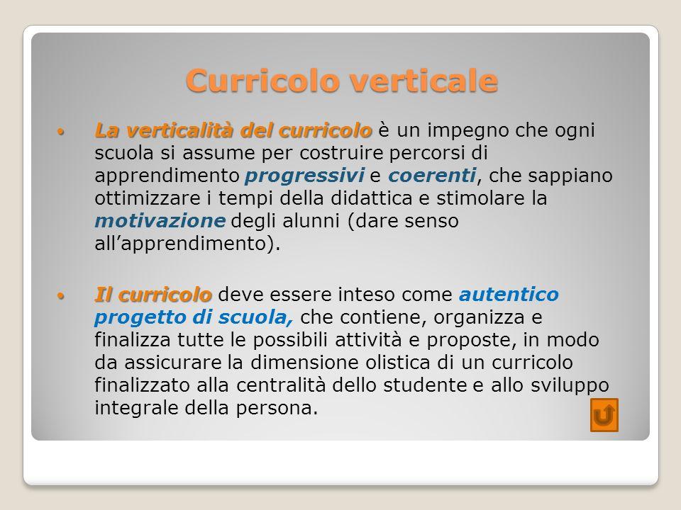Curricolo verticale La verticalità del curricolo La verticalità del curricolo è un impegno che ogni scuola si assume per costruire percorsi di apprend